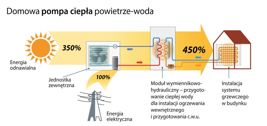 jak dzia3a.pdf